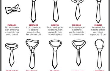 Nodo alla cravatta