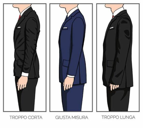 Lunghezza giacca da Uomo